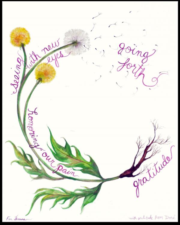 Immagine di Dori Midnight che rappresenta la spirale di The Work that Reconnects di Joanna Macy